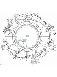 Медальон Зодиак